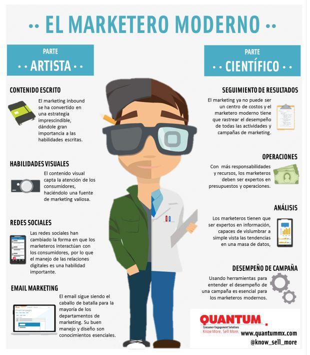 Marketero 2.0