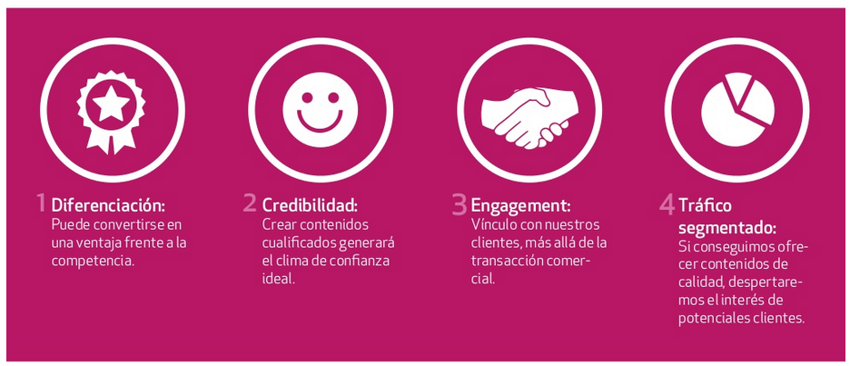 valores del marketing de contenidos