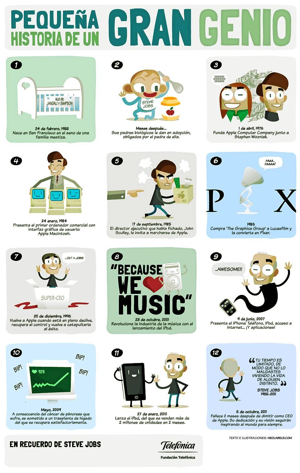 los 10 mandamientos jobs 01