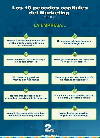 pecados capitales del marketing empresarial
