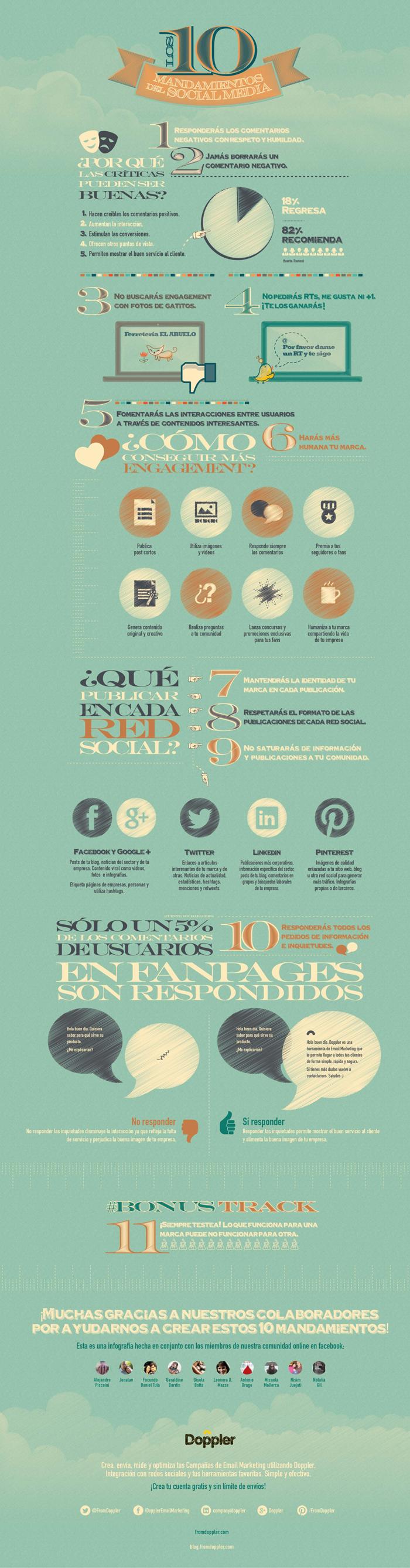 mandamientos_social_media