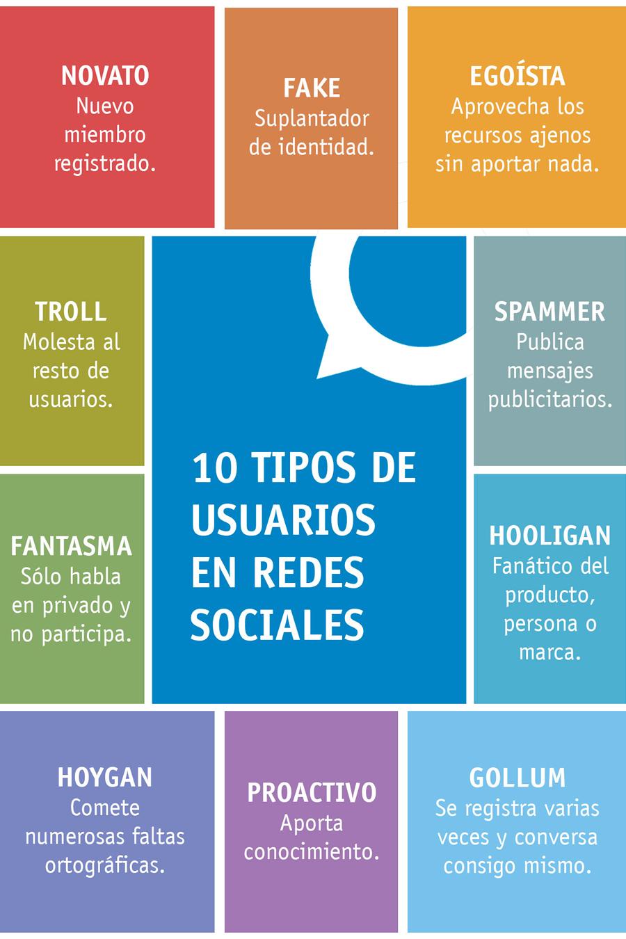 info_usuarios_redes_tipos
