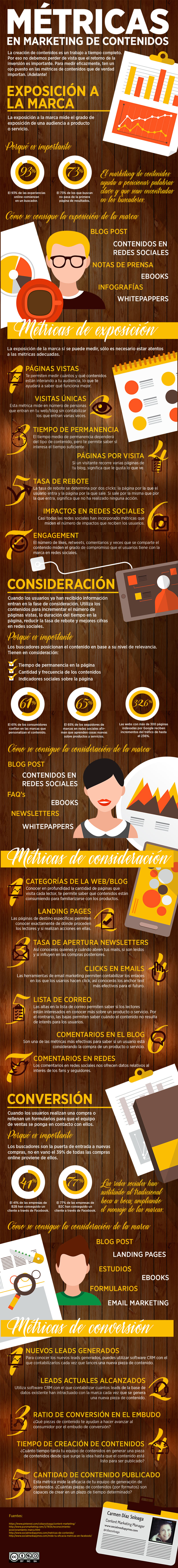 metricas-marketing-de-contenidos