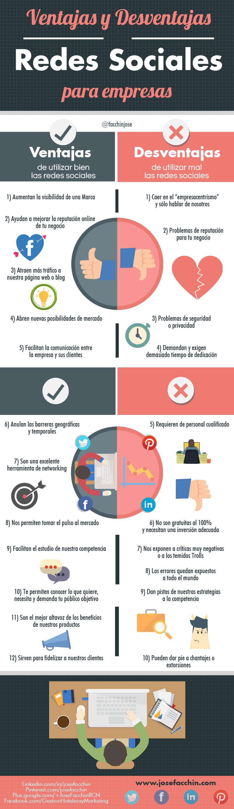 ventajas-redes-sociales-para-empresas