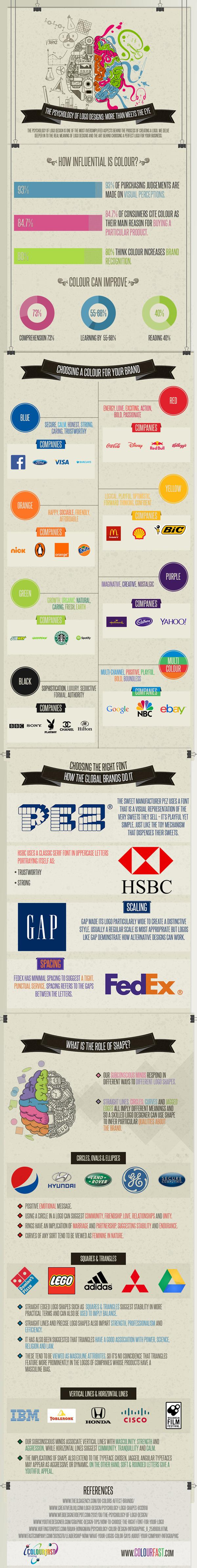 psicología-logo-colores-marcas-brand-marketeroslatam