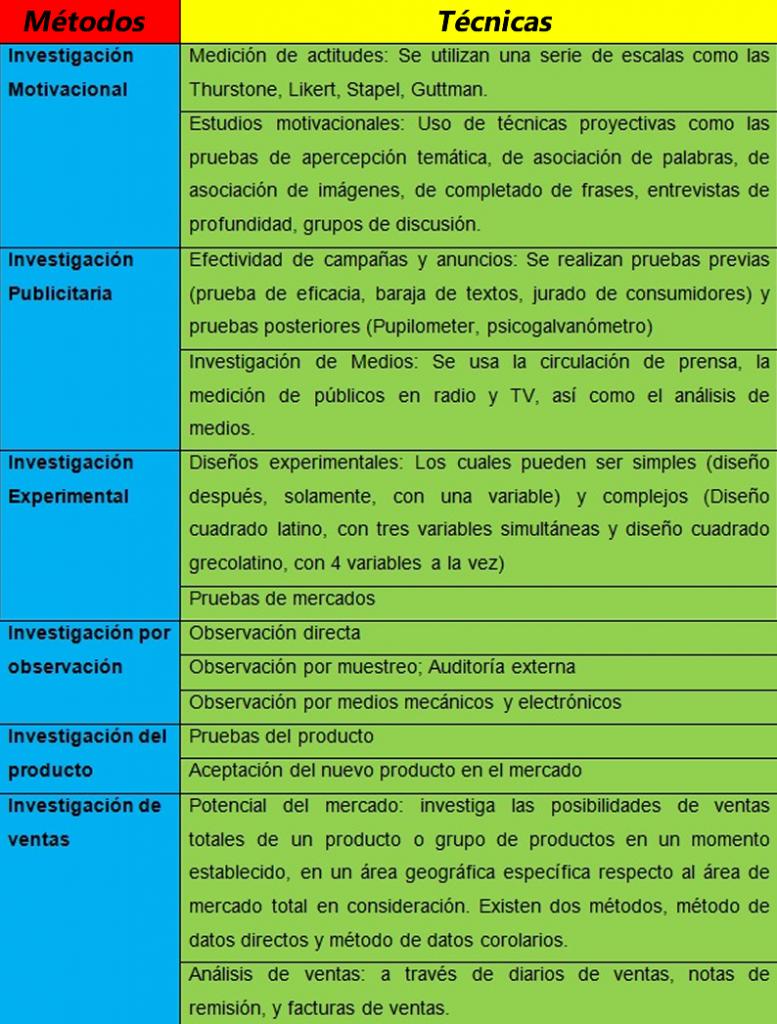 metodos_tecnicas