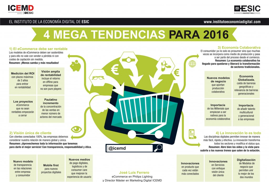 tendencias-de-marketing-2016-marketeroslatam