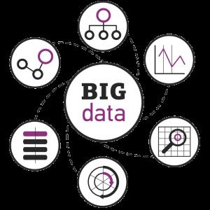 big data datos