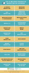 Las 24 mejores páginas de Marketing en Facebook
