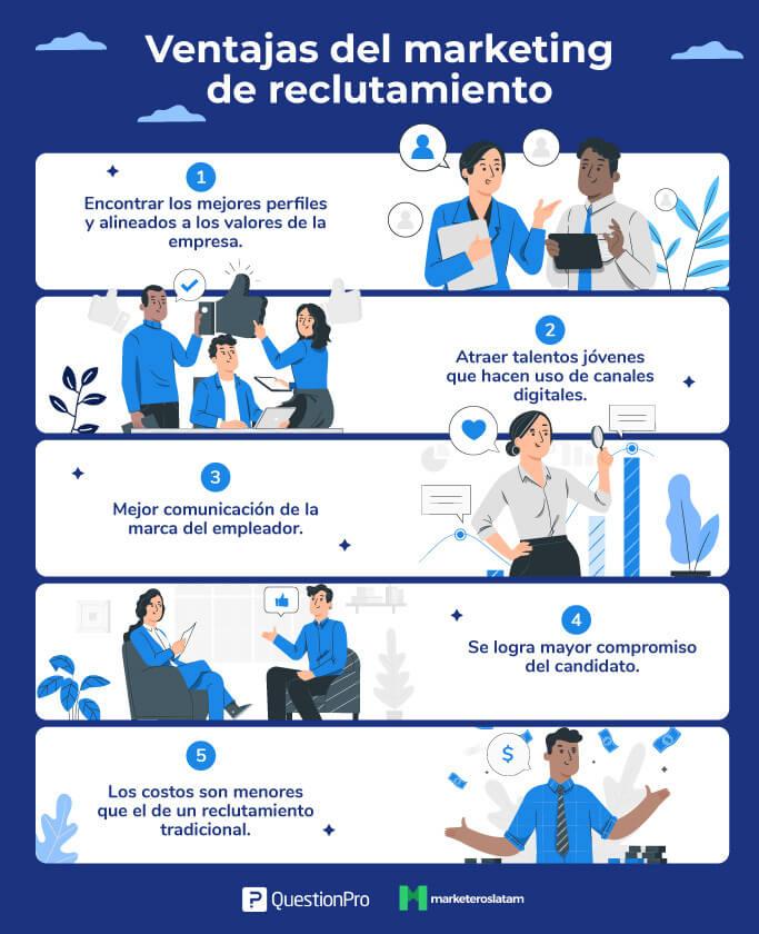 marketing de reclutamiento