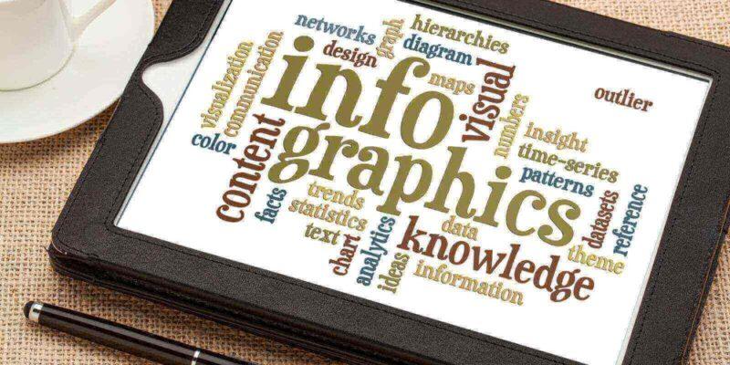 adaptar o diseñar - infografia