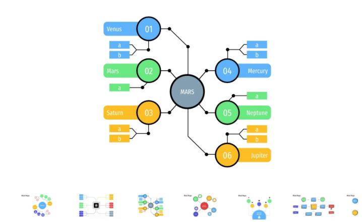 plantillas para crear mapas conceptuales