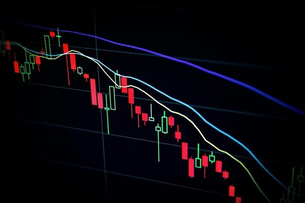 estrategias de trading online